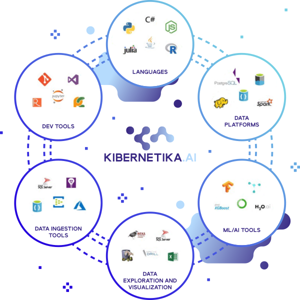 artificial intelligence platform